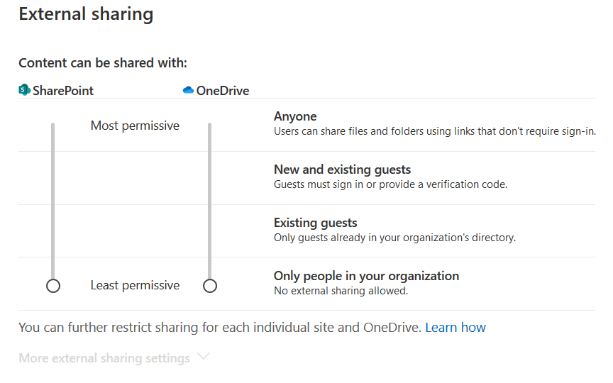 Screenshot showing the least permissive sharing for O365 SharePoint and OneDrive