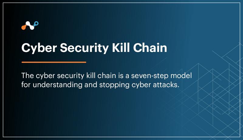 definición de cyber security kill chain
