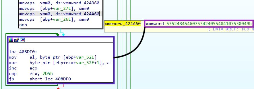 Screenshot of LockBit string decryption algorithm.